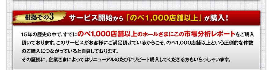 サービス開始から「のべ1,000店舗以上」が購入!